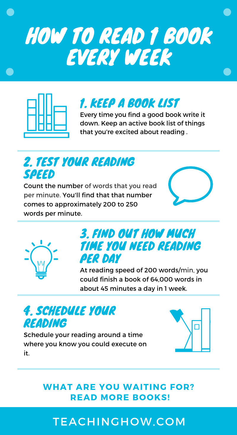 How to Read 1 book every week